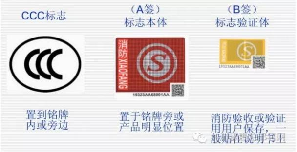 CCC 标志、A签和B签