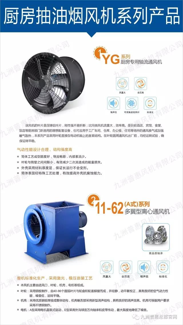 九洲普惠厨房抽油烟风机系列产品1