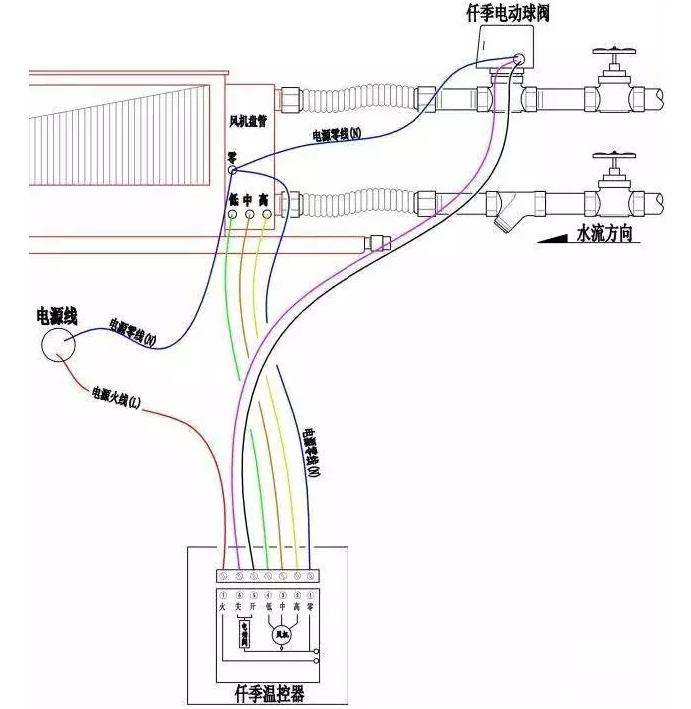 电动球阀与温控器的接线图