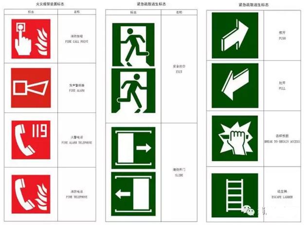 消防安全标志