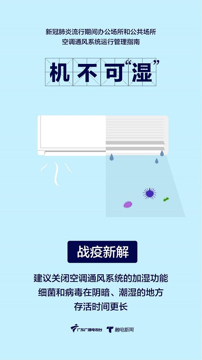 使用中央空调该注意什么:机不可湿