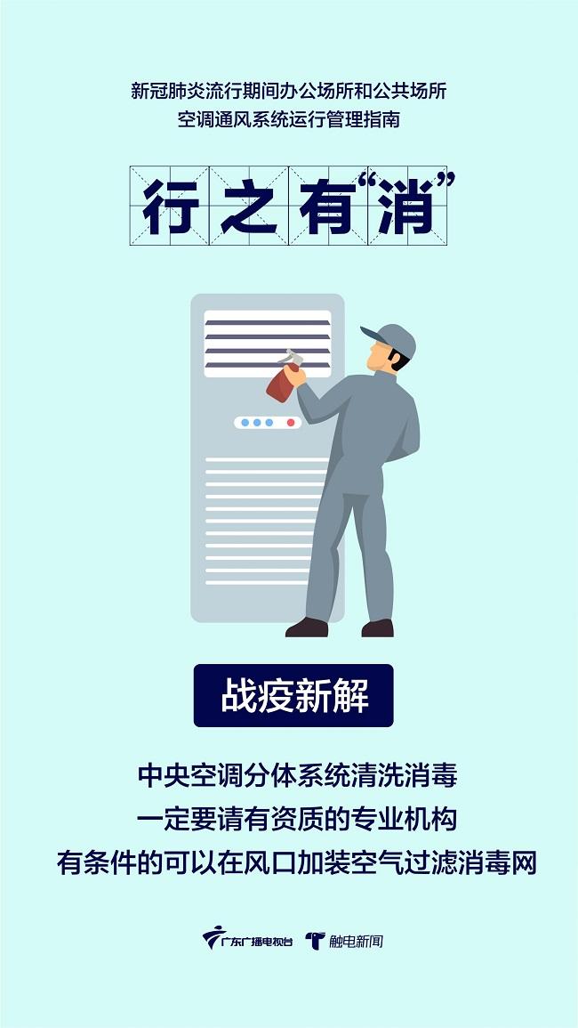 使用中央空调该注意什么:行之有消