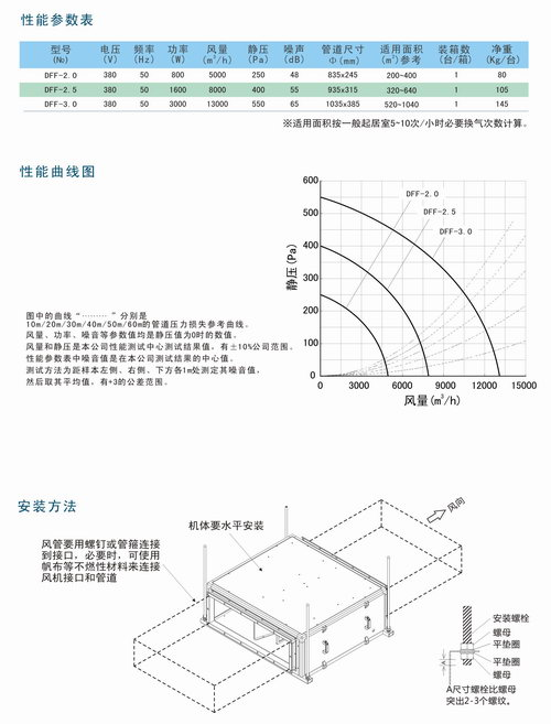 DFF大风量静音送风机产品描述