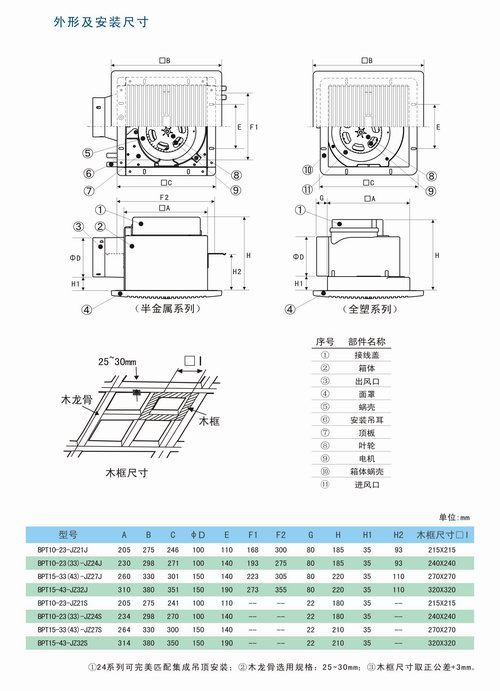 九洲风机产品图片