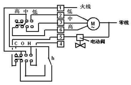 风机盘管电气控制