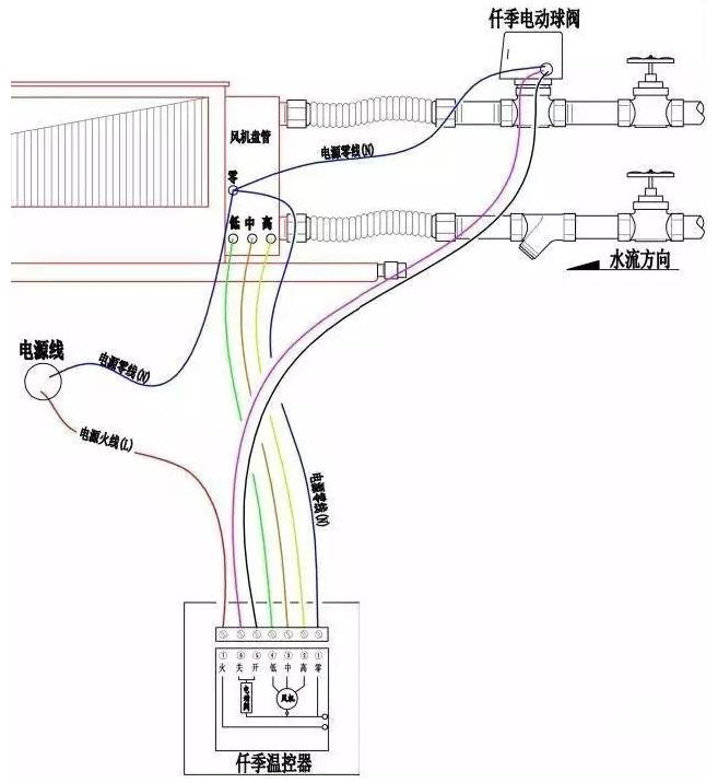 普遍二管制二通阀的接线图