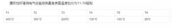 T1-T6