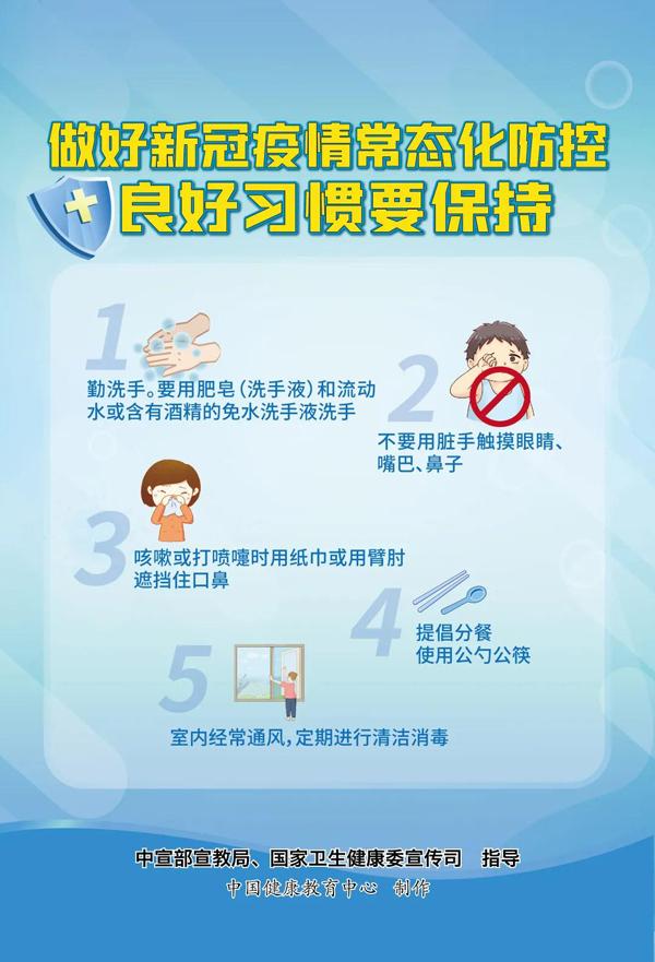 新冠肺炎疫情常态化防控系列海报2
