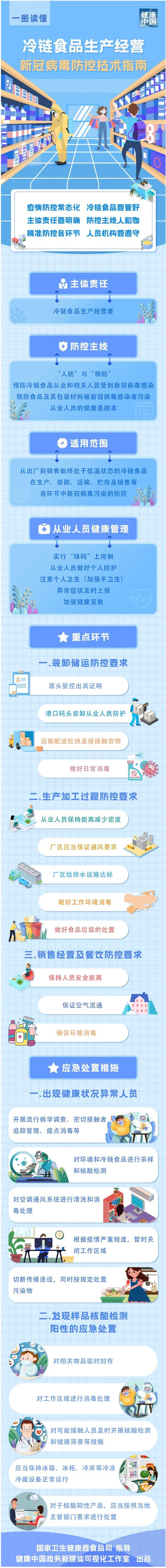 冷链食品生产经营新冠病毒防控技术指南
