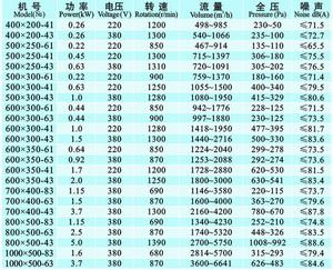 九洲风机 图片