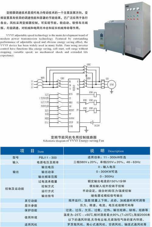 变频节能系列电控柜