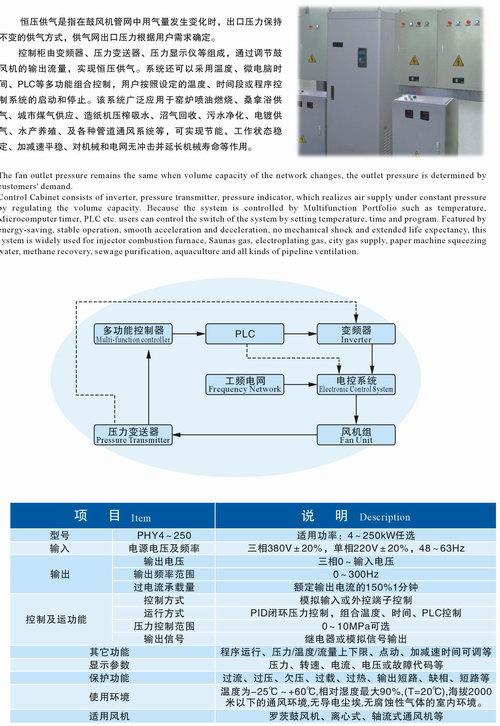 恒压供气系列电控柜