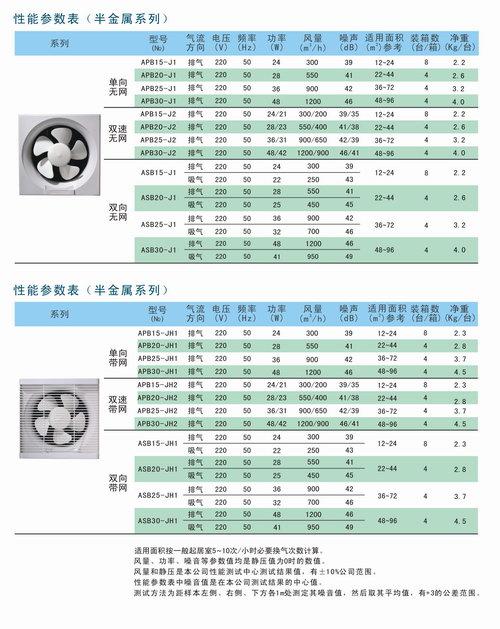 APB/ASB百叶窗式换气扇产品介绍