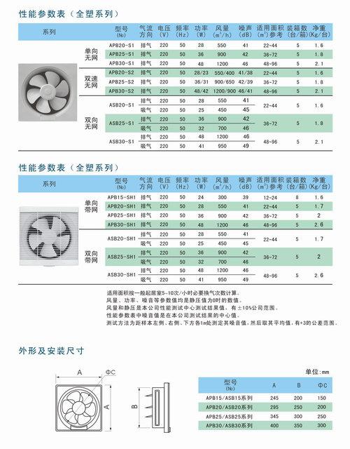 APB/ASB百叶窗式换气扇性能参数