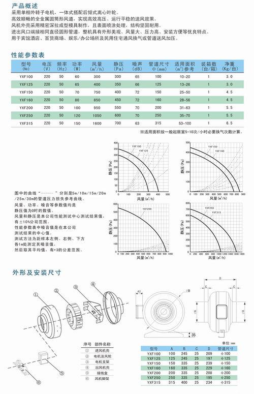 YXF圆形管道风机参数与安装